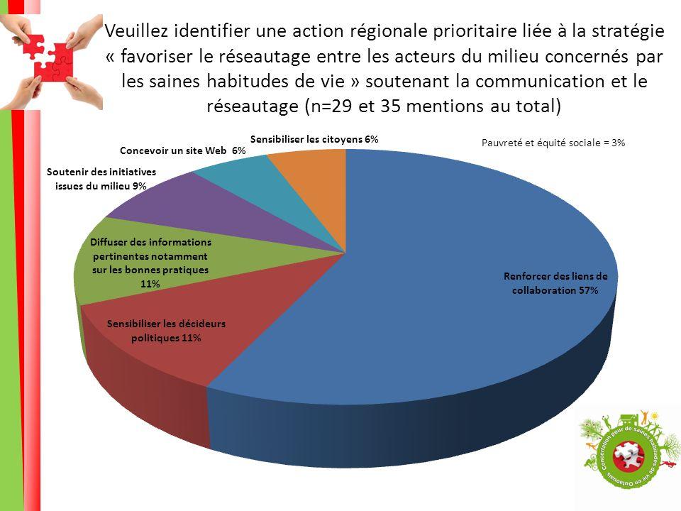 Veuillez identifier une action régionale prioritaire liée à la stratégie « favoriser le réseautage entre les acteurs du milieu concernés par les saine