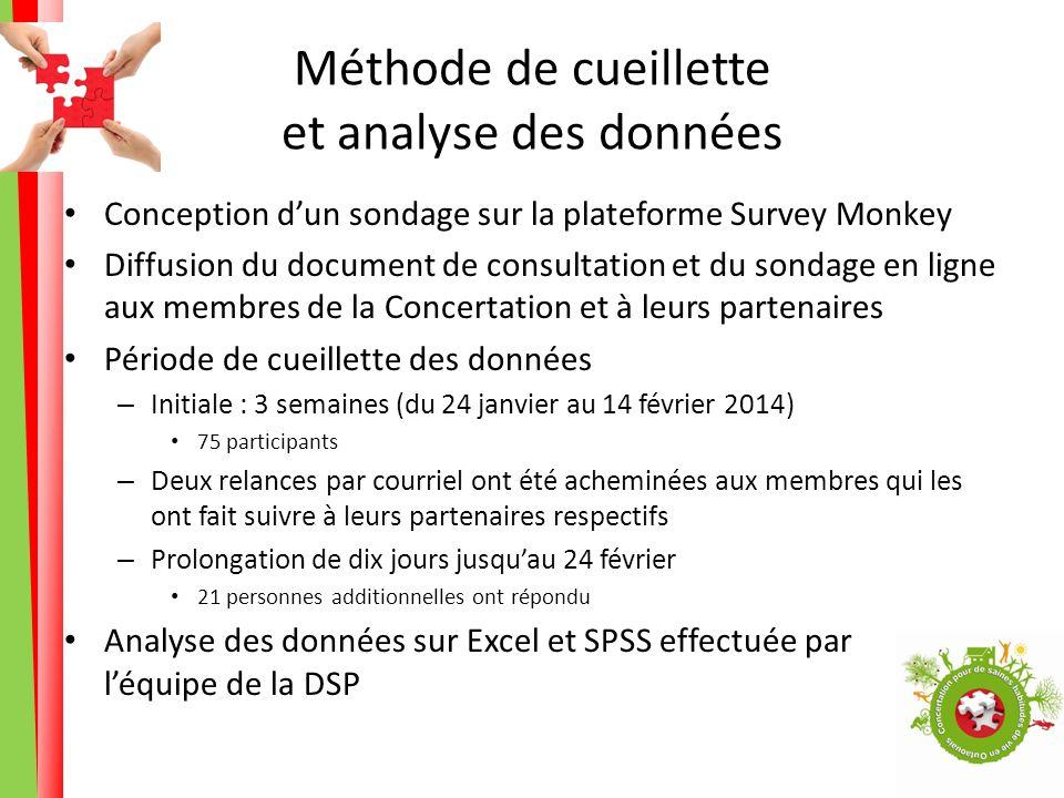 Méthode de cueillette et analyse des données Conception dun sondage sur la plateforme Survey Monkey Diffusion du document de consultation et du sondag