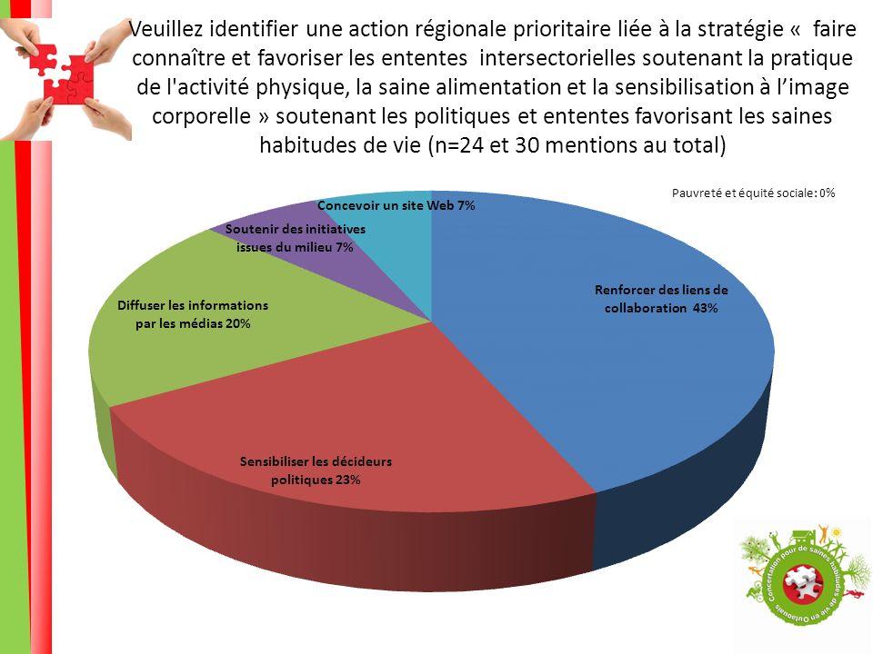 Veuillez identifier une action régionale prioritaire liée à la stratégie « faire connaître et favoriser les ententes intersectorielles soutenant la pr