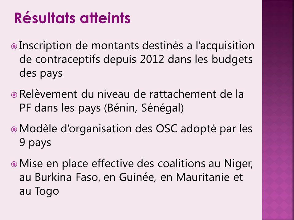 Résultats atteints Inscription de montants destinés a lacquisition de contraceptifs depuis 2012 dans les budgets des pays Relèvement du niveau de rattachement de la PF dans les pays (Bénin, Sénégal) Modèle dorganisation des OSC adopté par les 9 pays Mise en place effective des coalitions au Niger, au Burkina Faso, en Guinée, en Mauritanie et au Togo