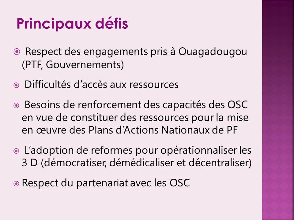 Principaux défis Respect des engagements pris à Ouagadougou (PTF, Gouvernements) Difficultés daccès aux ressources Besoins de renforcement des capacités des OSC en vue de constituer des ressources pour la mise en œuvre des Plans dActions Nationaux de PF Ladoption de reformes pour opérationnaliser les 3 D (démocratiser, démédicaliser et décentraliser) Respect du partenariat avec les OSC