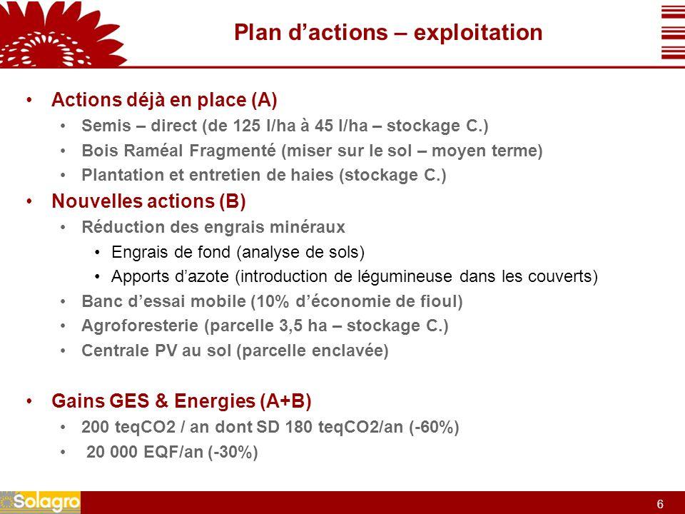 7 7 Zoom GES – parcelle CasDar CRA MP (60 parcelles 3 ans) Emissions : de 0,3 à 3,3 teqCO2/ha 1,6 teq CO2/ha