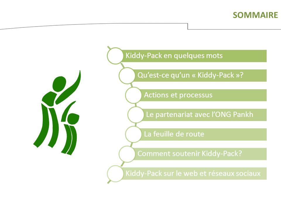 SOMMAIRE Kiddy-Pack en quelques mots Quest-ce quun « Kiddy-Pack ».