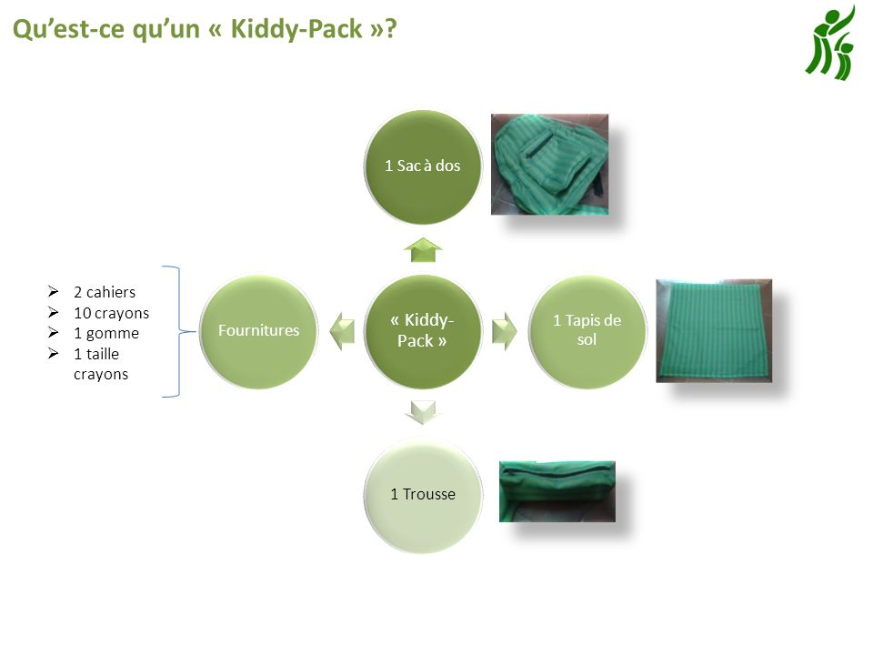 Quest-ce quun « Kiddy-Pack » 2 cahiers 10 crayons 1 gomme 1 taille crayons