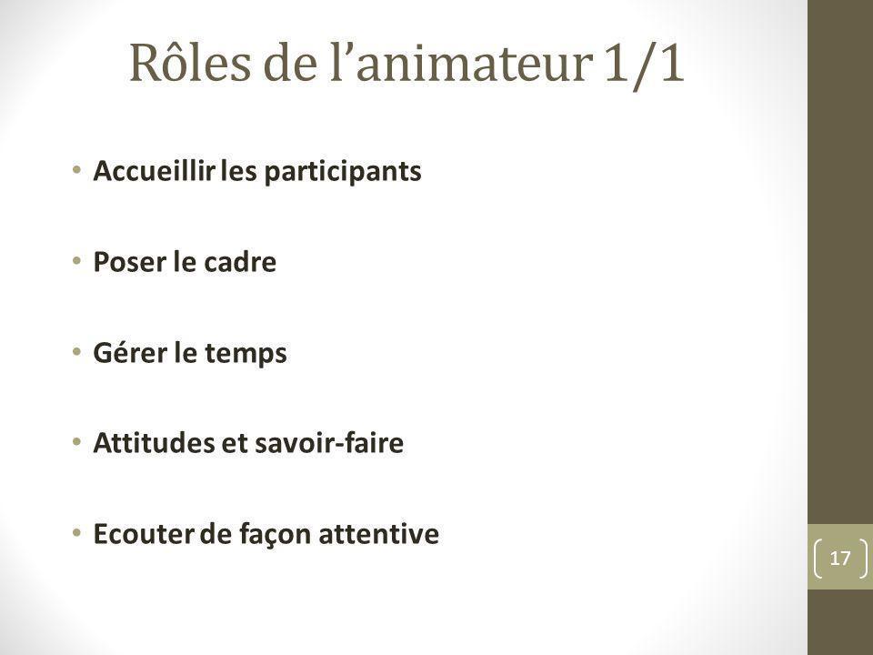 Rôles de lanimateur 1/1 Accueillir les participants Poser le cadre Gérer le temps Attitudes et savoir-faire Ecouter de façon attentive 17