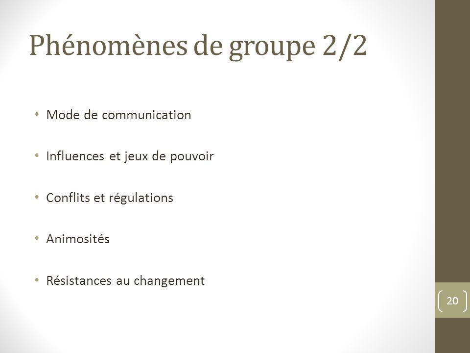 Phénomènes de groupe 2/2 Mode de communication Influences et jeux de pouvoir Conflits et régulations Animosités Résistances au changement 20