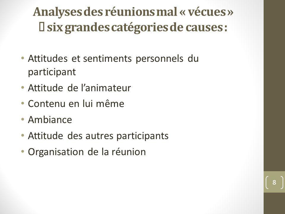 Analyses des réunions mal « vécues » six grandes catégories de causes : Attitudes et sentiments personnels du participant Attitude de lanimateur Conte