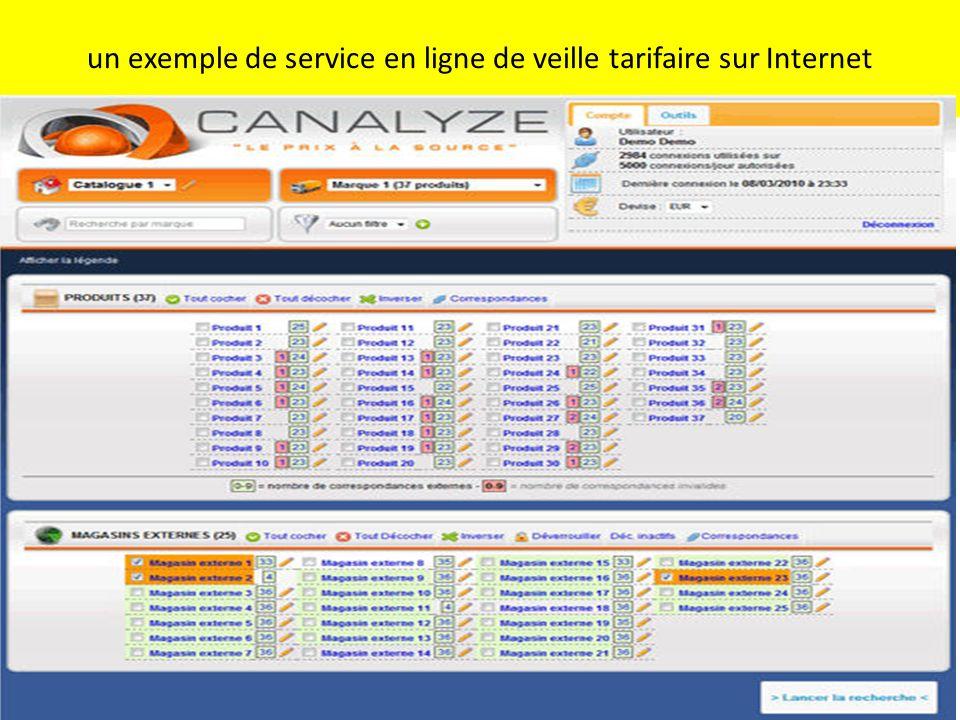 un exemple de service en ligne de veille tarifaire sur Internet
