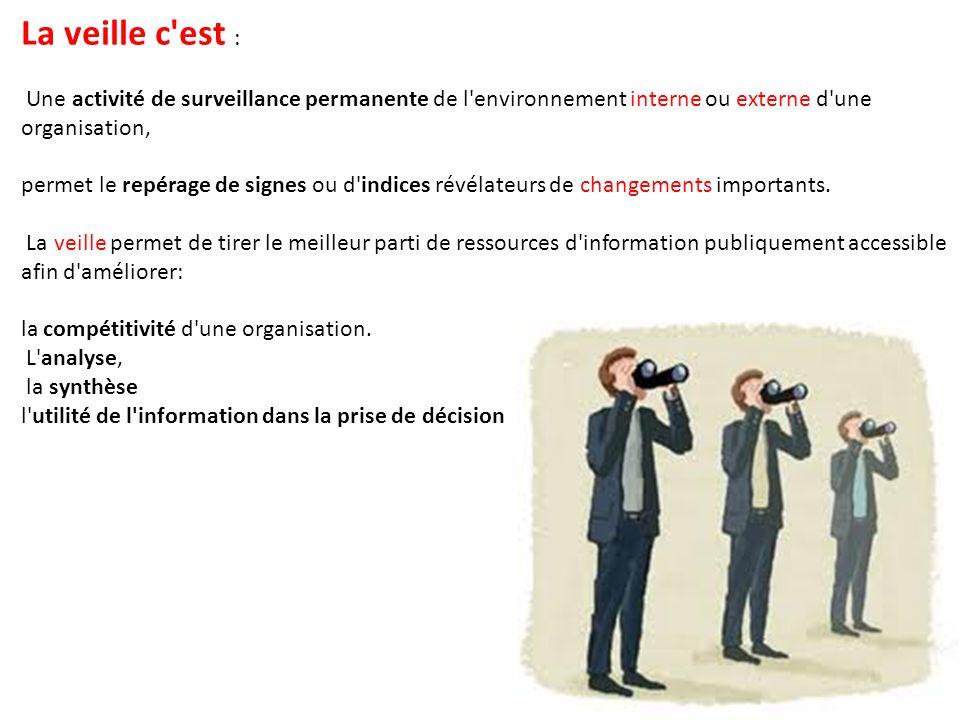 La veille c'est : Une activité de surveillance permanente de l'environnement interne ou externe d'une organisation, permet le repérage de signes ou d'