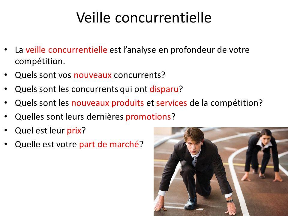 Veille concurrentielle La veille concurrentielle est lanalyse en profondeur de votre compétition. Quels sont vos nouveaux concurrents? Quels sont les