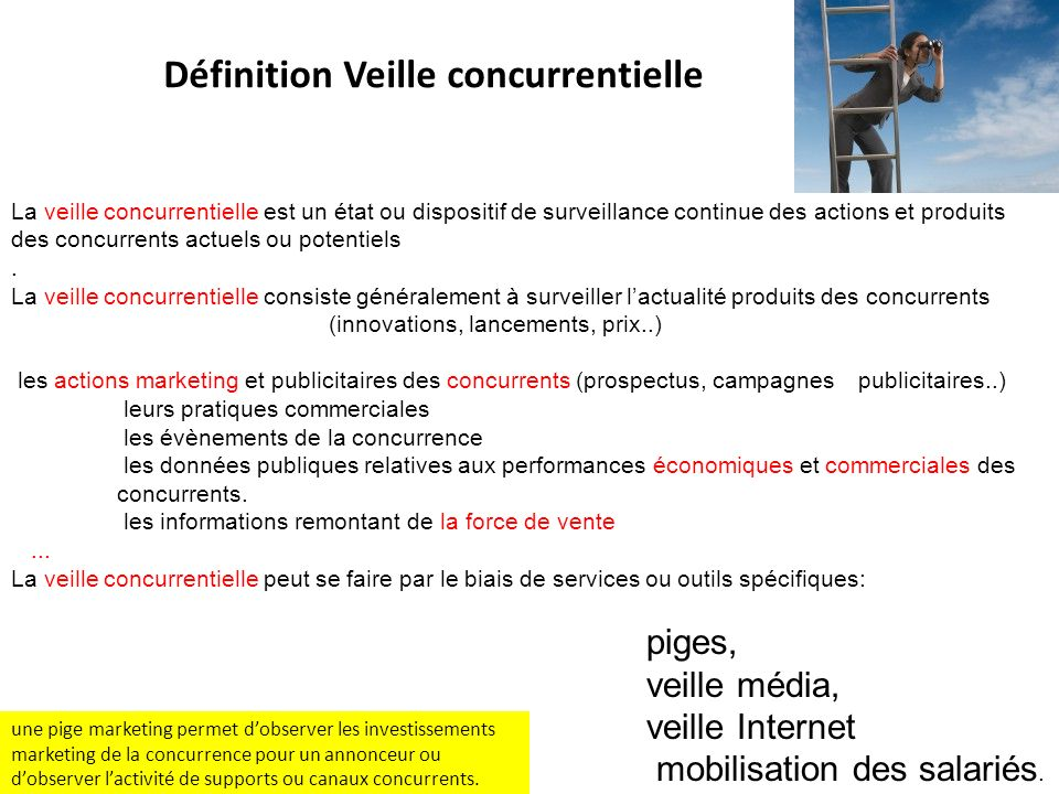 Définition Veille concurrentielle La veille concurrentielle est un état ou dispositif de surveillance continue des actions et produits des concurrents