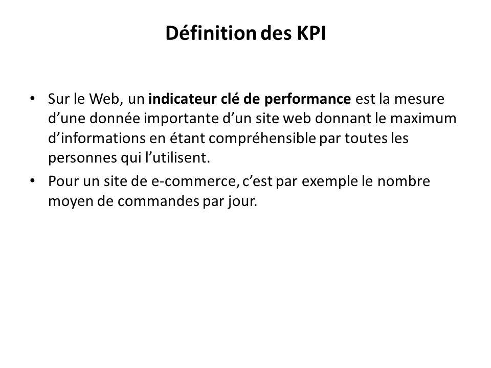 Définition des KPI Sur le Web, un indicateur clé de performance est la mesure dune donnée importante dun site web donnant le maximum dinformations en
