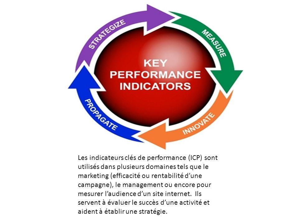 Les indicateurs clés de performance (ICP) sont utilisés dans plusieurs domaines tels que le marketing (efficacité ou rentabilité dune campagne), le ma