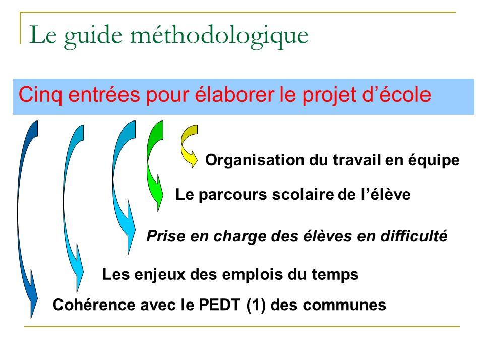 Les grandes étapes du projet décole Période 4: Bilan du projet décole précédent et diagnostic de la situation de lécole pour faire émerger les faibles