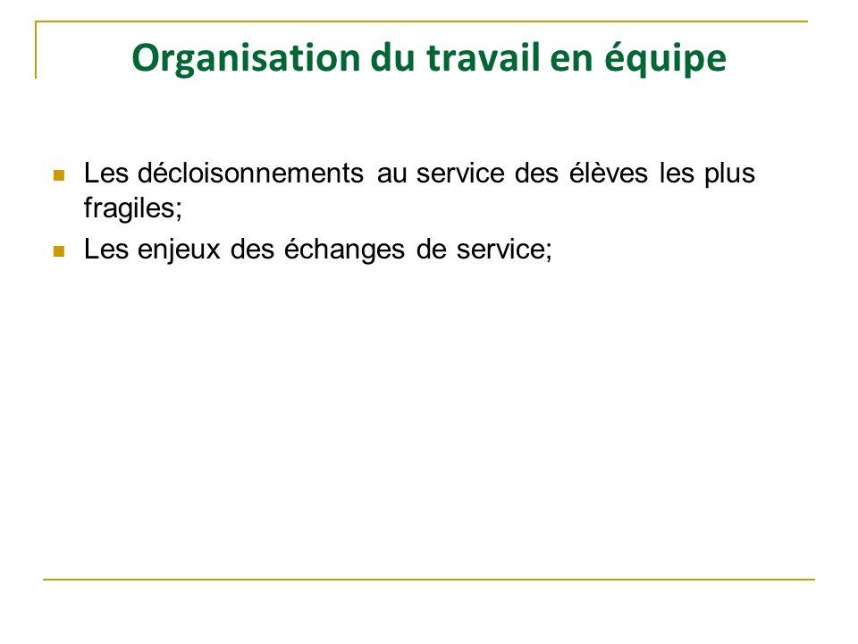Le guide méthodologique Cinq entrées pour élaborer le projet décole Organisation du travail en équipe Le parcours scolaire de lélève Prise en charge d