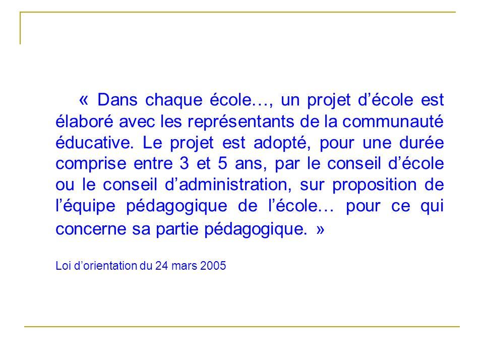 … … de lexistant à La mise en œuvre des PPRE et PPRE « passerelle » Laccueil des élèves à besoins particuliers Laide aux élèves en difficulté. …de nou