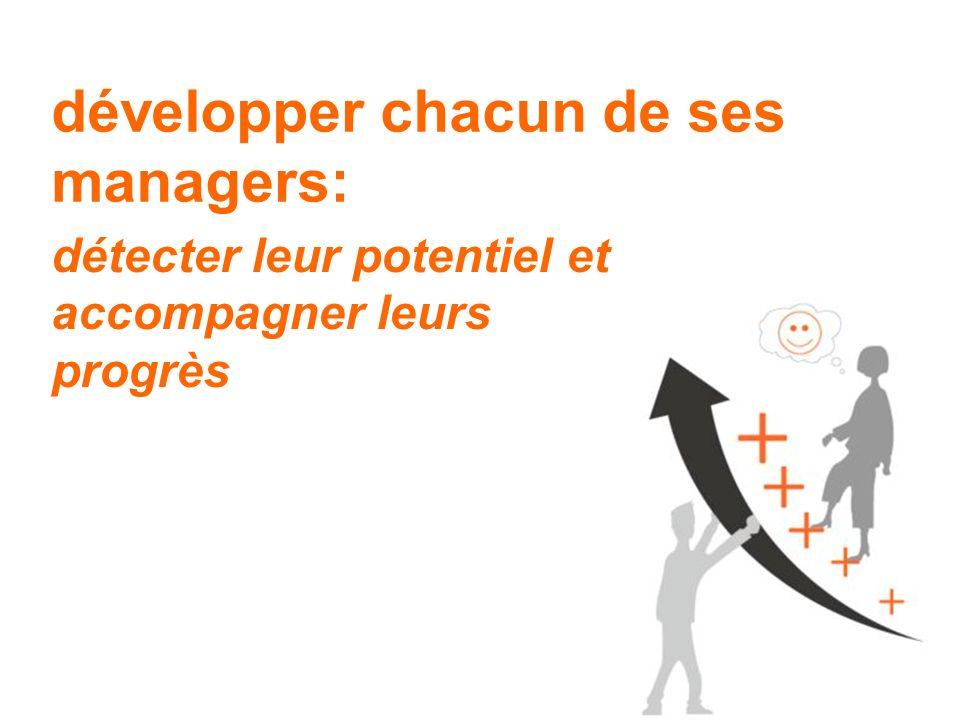 1 développer chacun de ses managers: détecter leur potentiel et accompagner leurs progrès