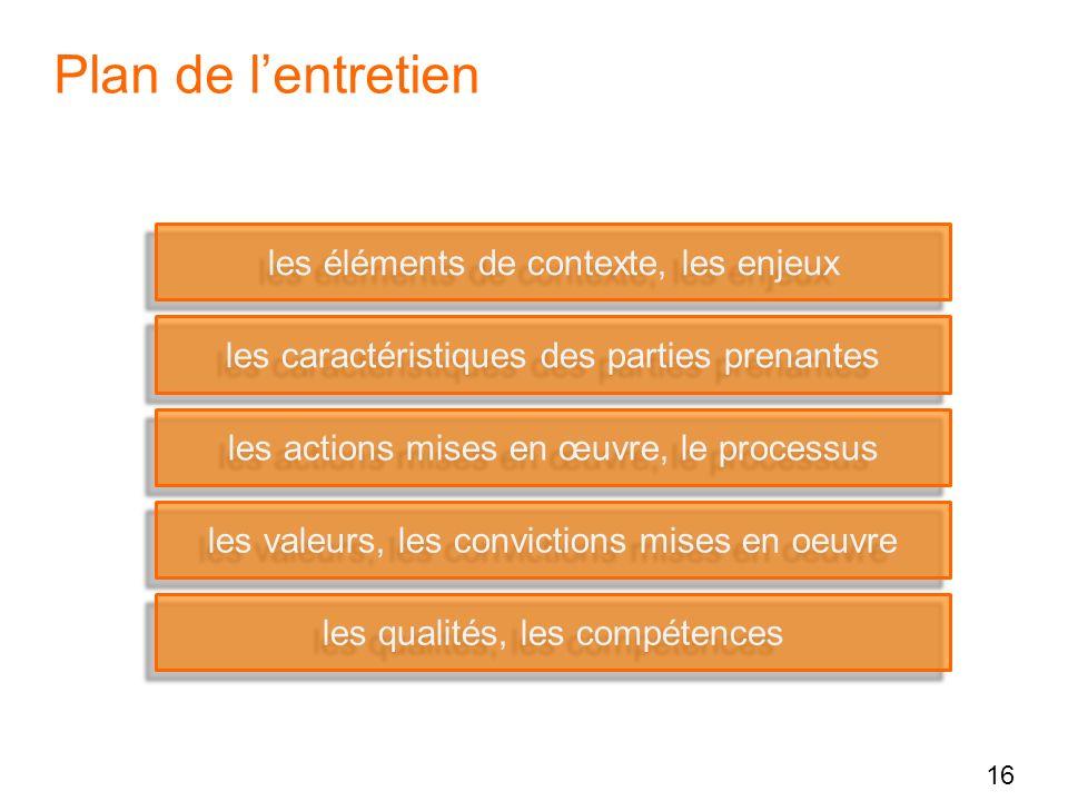 16 les éléments de contexte, les enjeux les caractéristiques des parties prenantes les actions mises en œuvre, le processus les valeurs, les convictio