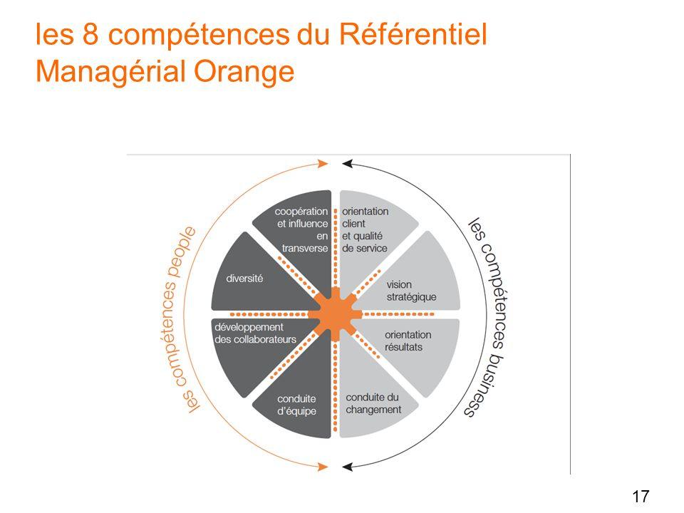 17 les 8 compétences du Référentiel Managérial Orange
