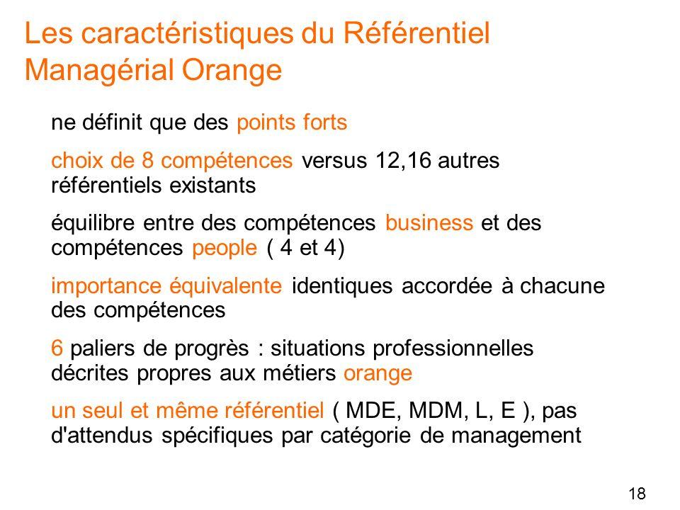 18 Les caractéristiques du Référentiel Managérial Orange ne définit que des points forts choix de 8 compétences versus 12,16 autres référentiels exist