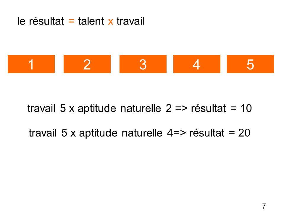 7 12345 le résultat = talent x travail travail 5 x aptitude naturelle 2 => résultat = 10 travail 5 x aptitude naturelle 4=> résultat = 20