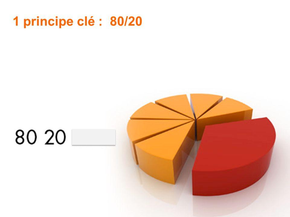 9 1 principe clé : 80/20