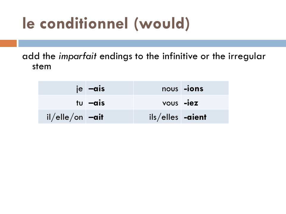 le conditionnel (would) add the imparfait endings to the infinitive or the irregular stem je–aisnous-ions tu–aisvous-iez il/elle/on–aitils/elles-aient