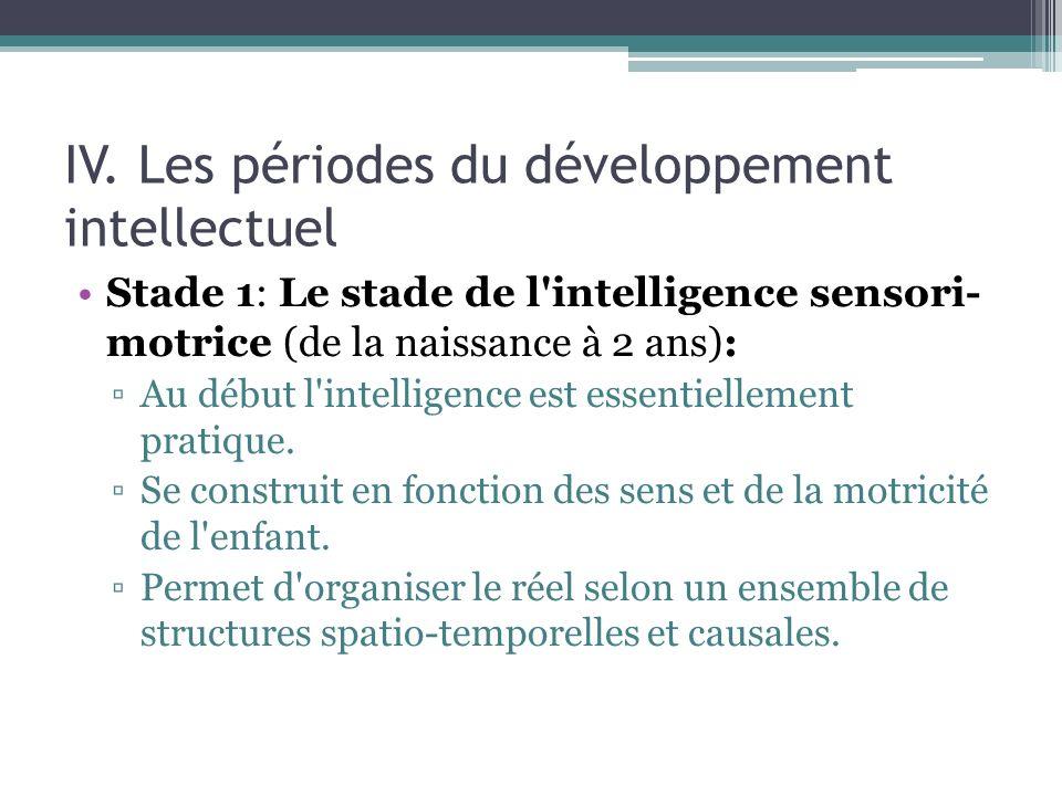 IV. Les périodes du développement intellectuel Stade 1: Le stade de l'intelligence sensori- motrice (de la naissance à 2 ans): Au début l'intelligence