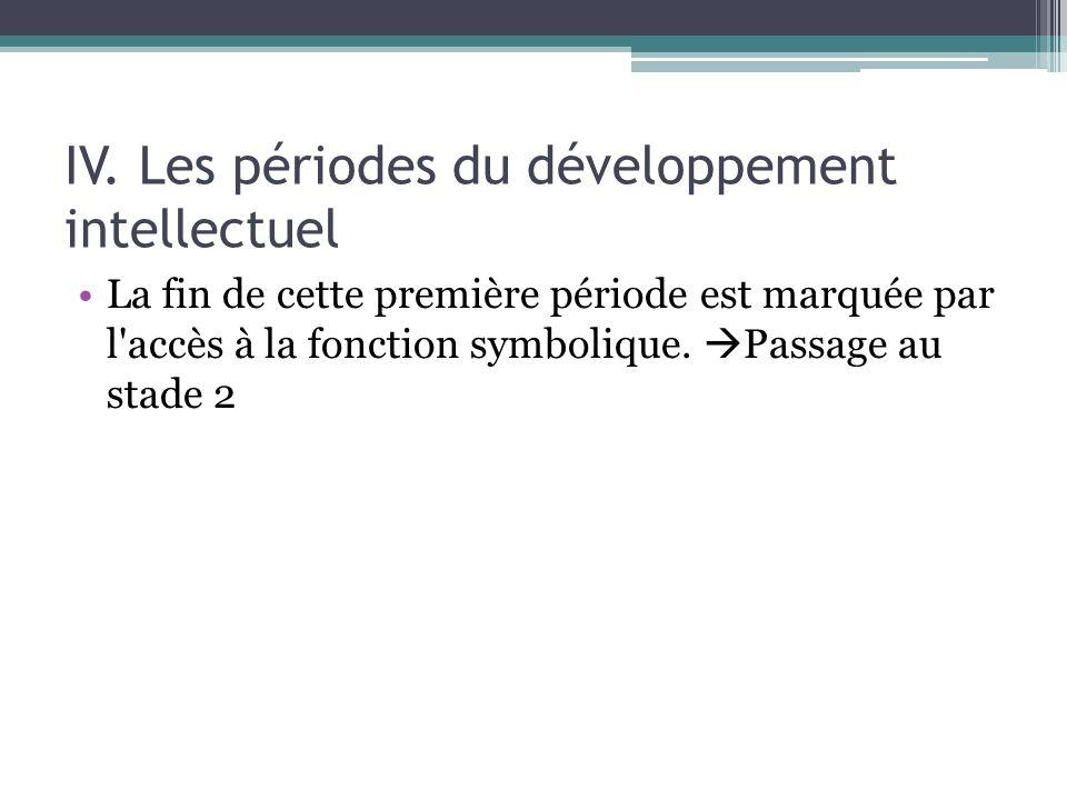 IV. Les périodes du développement intellectuel La fin de cette première période est marquée par l'accès à la fonction symbolique. Passage au stade 2