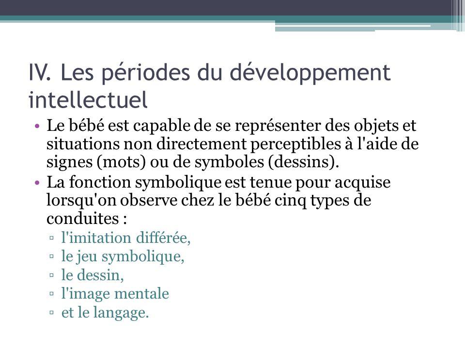 IV. Les périodes du développement intellectuel Le bébé est capable de se représenter des objets et situations non directement perceptibles à l'aide de