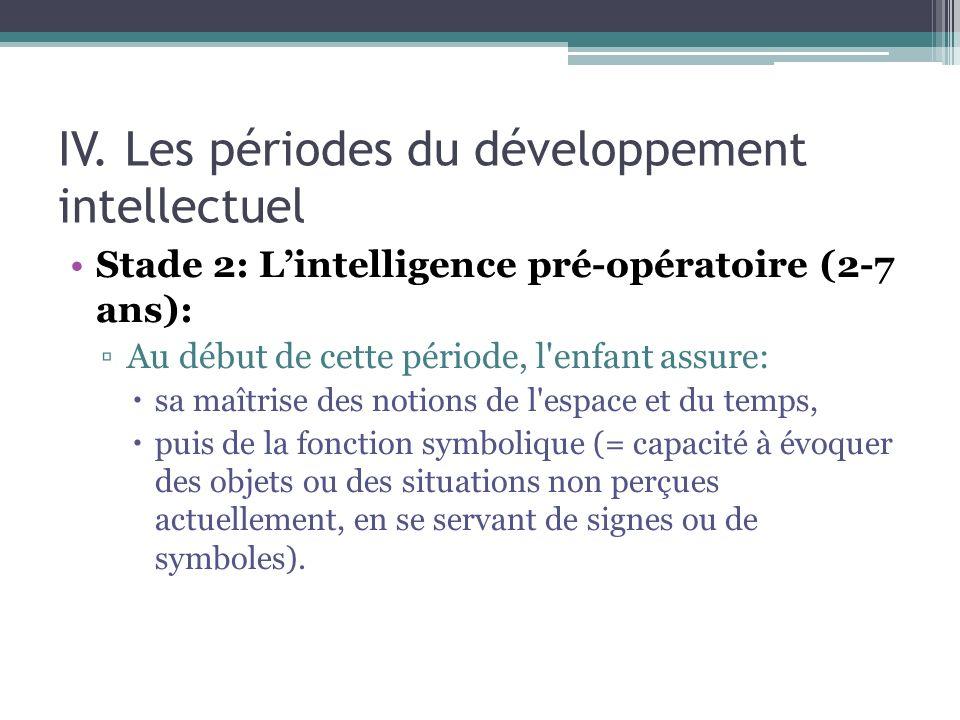 IV. Les périodes du développement intellectuel Stade 2: Lintelligence pré-opératoire (2-7 ans): Au début de cette période, l'enfant assure: sa maîtris