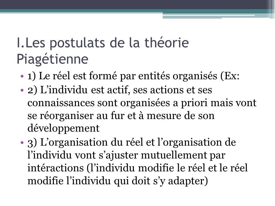 I.Les postulats de la théorie Piagétienne 1) Le réel est formé par entités organisés (Ex: 2) Lindividu est actif, ses actions et ses connaissances son