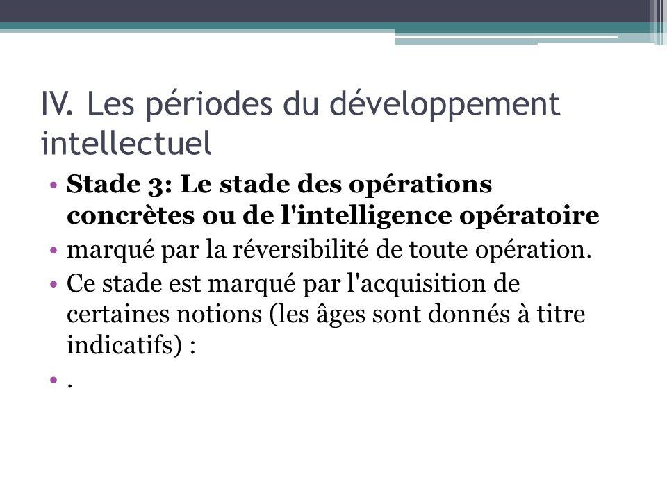 IV. Les périodes du développement intellectuel Stade 3: Le stade des opérations concrètes ou de l'intelligence opératoire marqué par la réversibilité