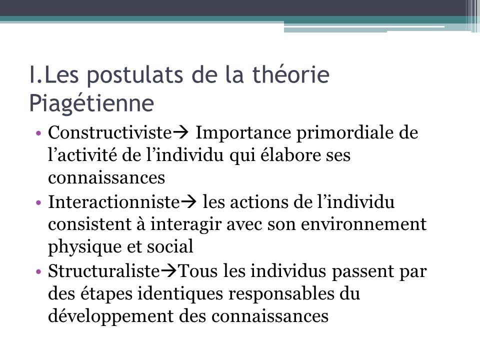 I.Les postulats de la théorie Piagétienne Constructiviste Importance primordiale de lactivité de lindividu qui élabore ses connaissances Interactionni
