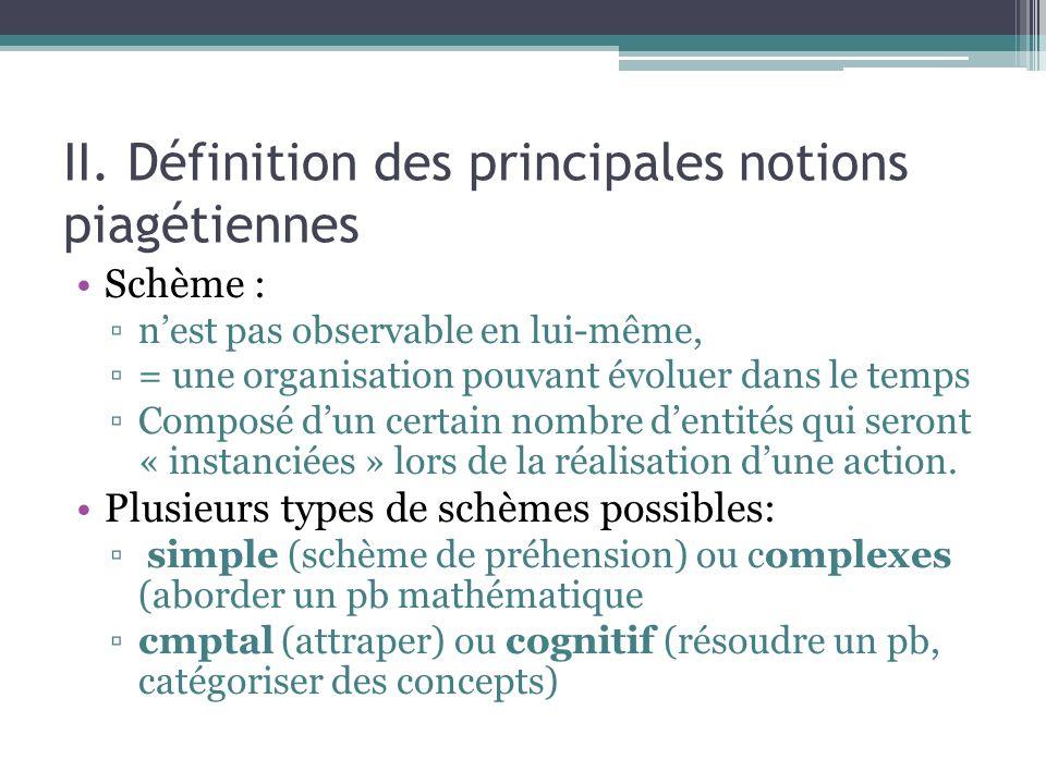 II. Définition des principales notions piagétiennes Schème : nest pas observable en lui-même, = une organisation pouvant évoluer dans le temps Composé