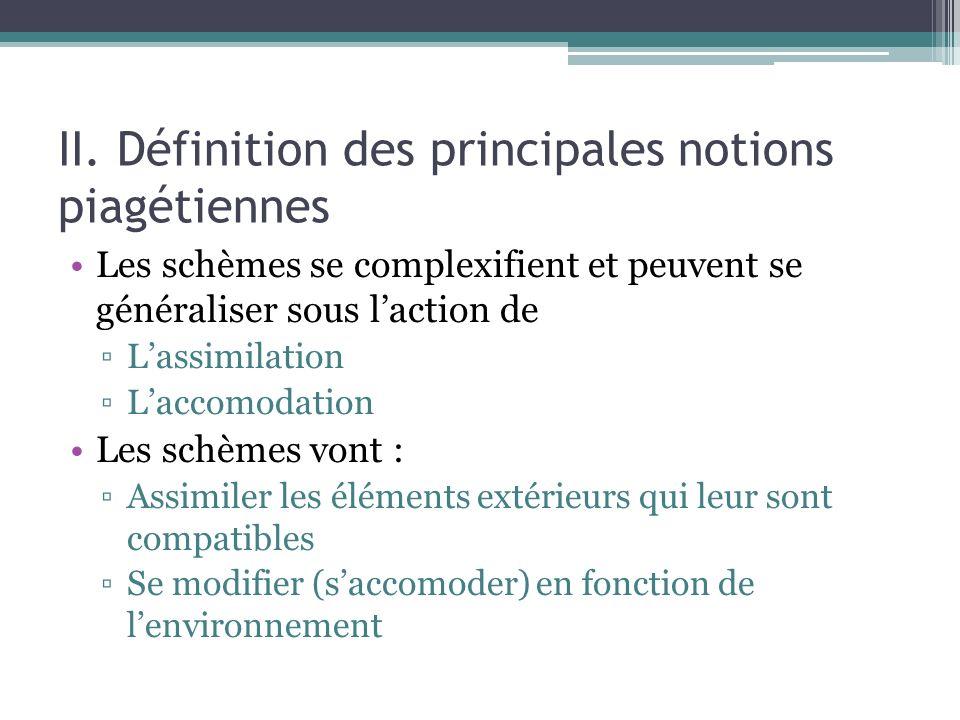 II. Définition des principales notions piagétiennes Les schèmes se complexifient et peuvent se généraliser sous laction de Lassimilation Laccomodation