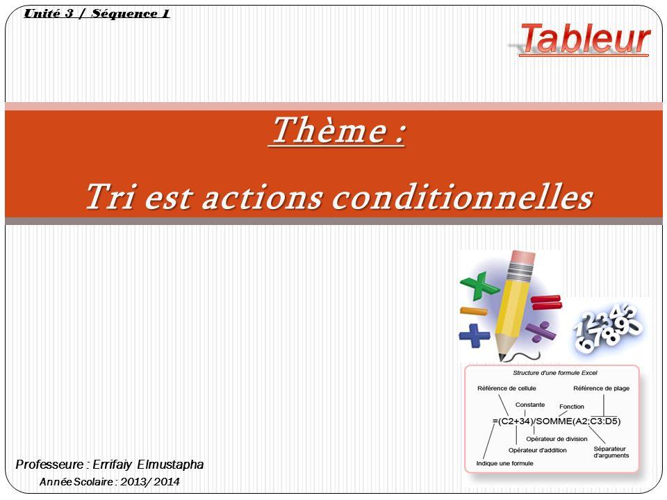 Professeure : Errifaiy Elmustapha Année Scolaire : 2013/ 2014 Unité 3 / Séquence 1 Thème : Tri est actions conditionnelles