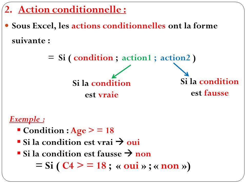 Age > = 18 Si condition vrai Si condition fausse OUINON 2.