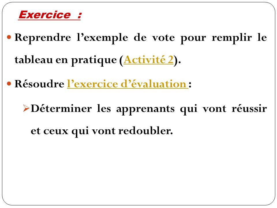 2.Action conditionnelle : Sous Excel, les actions conditionnelles ont la forme suivante : = Si ( condition ; action1 ; action2 ) Si la condition est vraie Si la condition est fausse Exemple : Condition : Age > = 18 Si la condition est vrai oui Si la condition est fausse non = Si ( C4 > = 18 ; « oui » ; « non »)