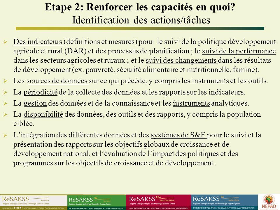 Etape 2: Renforcer les capacités en quoi? Identification des actions/tâches Des indicateurs (définitions et mesures) pour le suivi de la politique dév