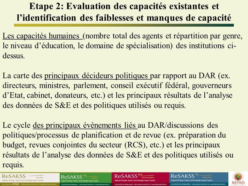 Etape 2: Evaluation des capacités existantes et lidentification des faiblesses et manques de capacité Les capacités humaines (nombre total des agents et répartition par genre, le niveau déducation, le domaine de spécialisation) des institutions ci- dessus.
