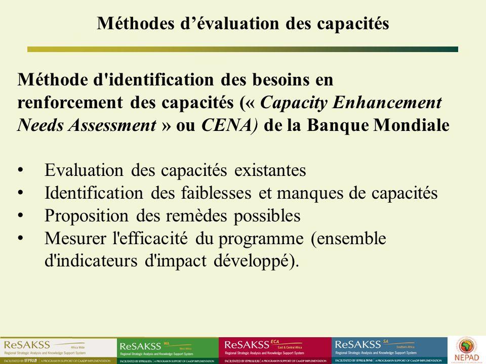 Méthodes dévaluation des capacités Méthode d'identification des besoins en renforcement des capacités (« Capacity Enhancement Needs Assessment » ou CE