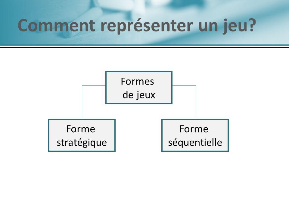 Forme stratégique Forme séquentielle Formes de jeux Comment représenter un jeu?