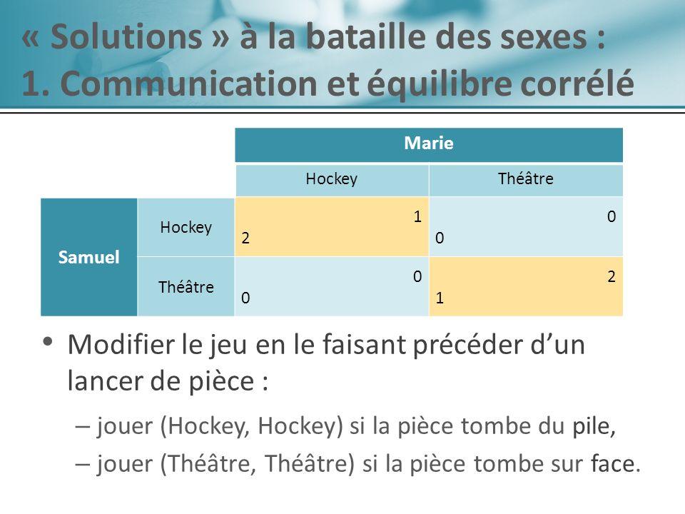 Marie HockeyThéâtre Samuel Hockey 1212 0000 Théâtre 0000 2121 « Solutions » à la bataille des sexes : 1. Communication et équilibre corrélé Modifier l