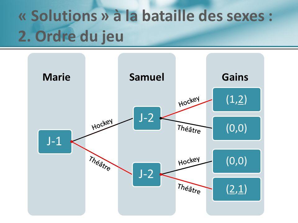 Hockey Théâtre « Solutions » à la bataille des sexes : 2. Ordre du jeu Hockey Théâtre