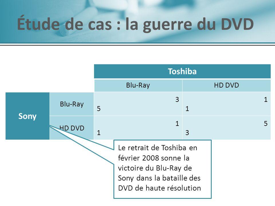Toshiba Blu-RayHD DVD Sony Blu-Ray 3535 1111 HD DVD 1111 5353 Étude de cas : la guerre du DVD Le retrait de Toshiba en février 2008 sonne la victoire du Blu-Ray de Sony dans la bataille des DVD de haute résolution