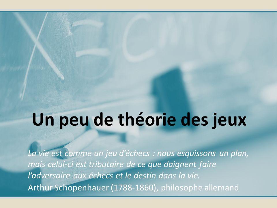 Principaux concepts de la théorie des jeux – – Types de jeux : simultanés, séquentiels, répétés – – Formes de jeux : stratégique et extensive – – Méthodes de résolution : élimination successive des stratégies dominées, équilibre de Nash et induction à rebours Principaux concepts microéconomiques – – Principe de la main invisible dAdam Smith – – Microéconomie néoclassique – – Modèle de loffre et la demande – – Concurrence parfaite vs monopole – – Commerce internationale : protectionnisme et coopération Recommandations portant sur le contenu