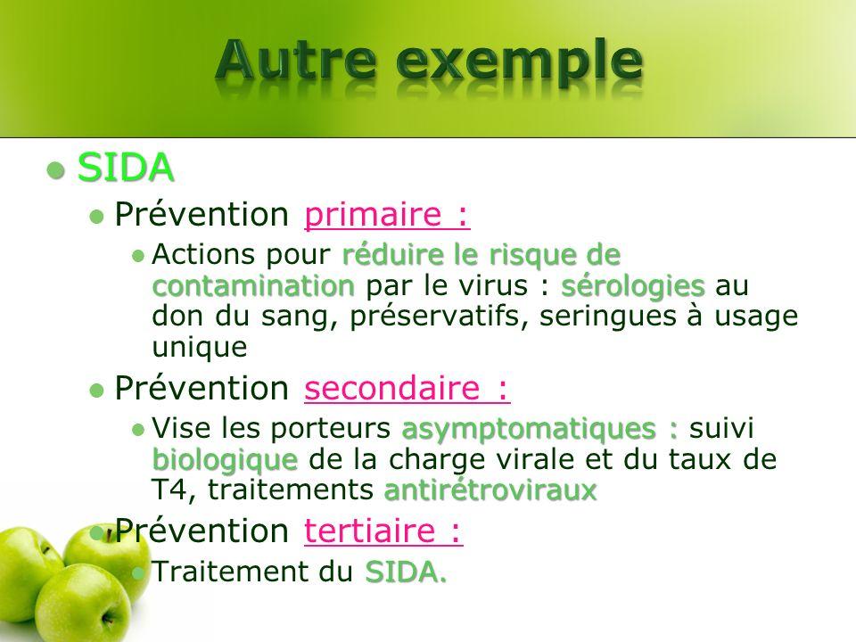 SIDA SIDA Prévention primaire : réduire le risque de contamination sérologies Actions pour réduire le risque de contamination par le virus : sérologie