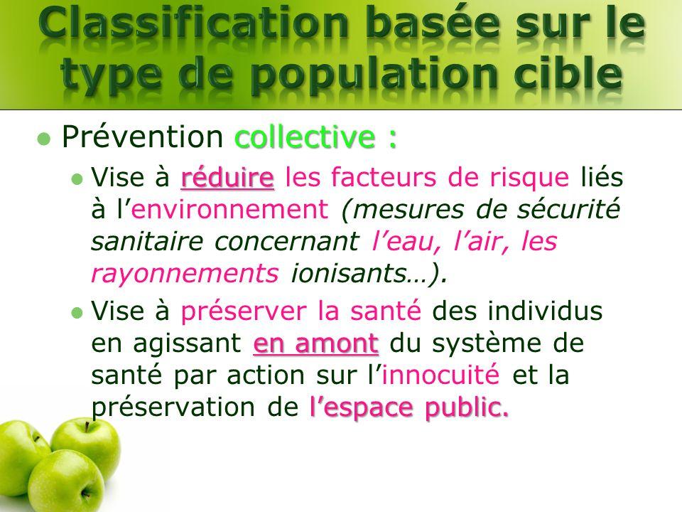 collective : Prévention collective : réduire Vise à réduire les facteurs de risque liés à lenvironnement (mesures de sécurité sanitaire concernant lea