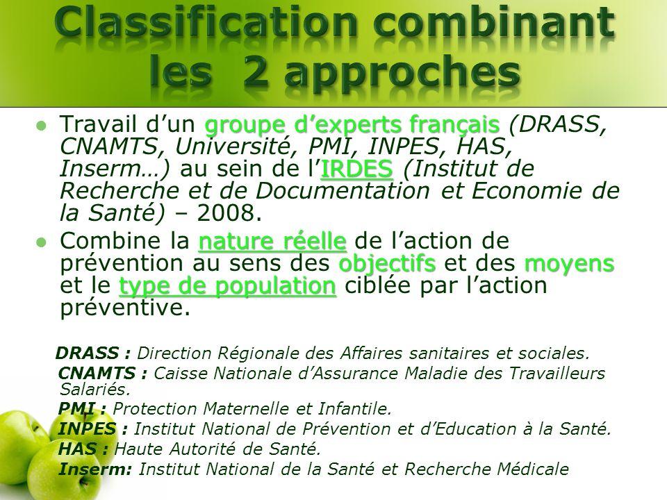 groupe dexperts français IRDES Travail dun groupe dexperts français (DRASS, CNAMTS, Université, PMI, INPES, HAS, Inserm…) au sein de lIRDES (Institut